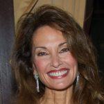 Susan Lucci Net Worth